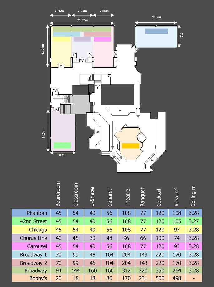 Rydges Melbourne Conference Floor Plan
